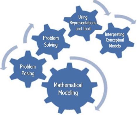 Strategic Competence in MMI